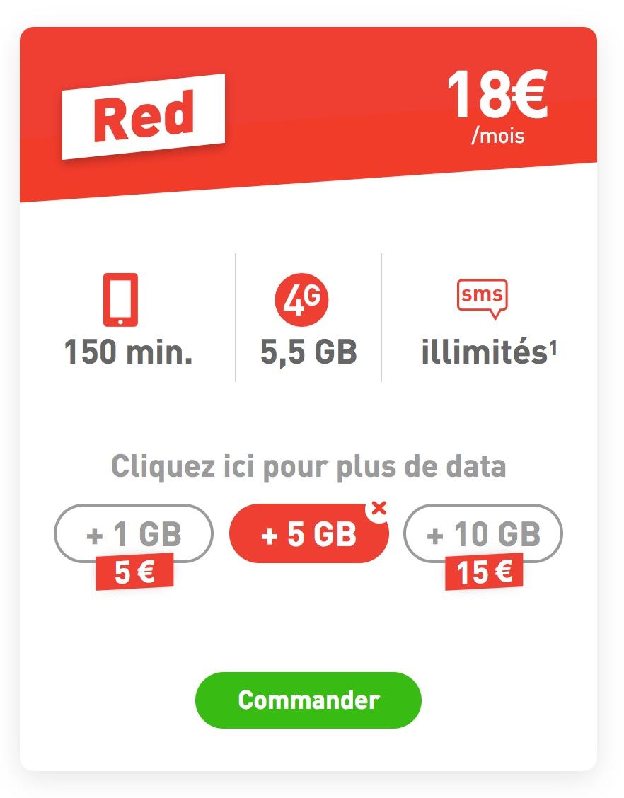 scarlet 18€/ mois