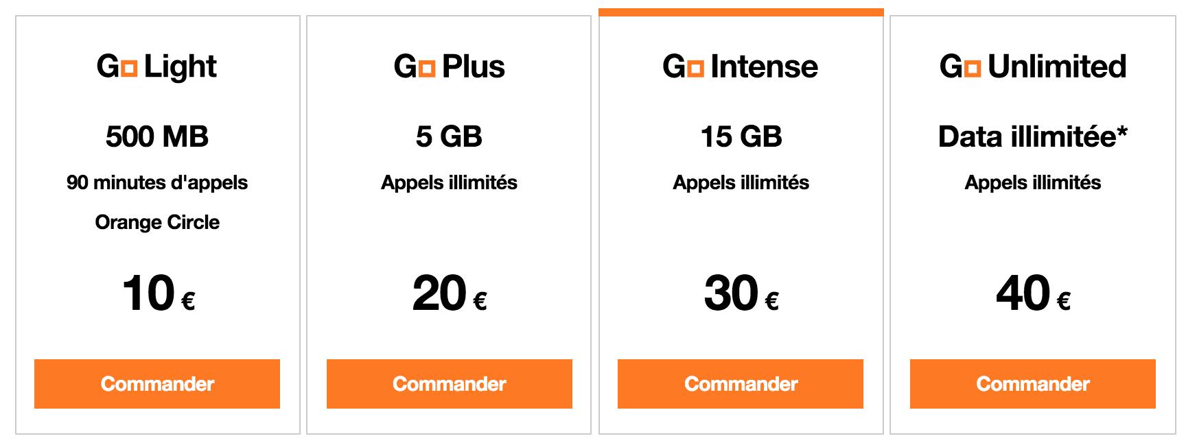 abonnement gsm orange